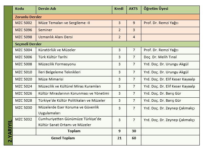 2017-08-08 21_41_31-(TR) TEZLİ YÜKSEK LİSANS DERS PROGRAMI (şUBAT 2017).docx [Uyumluluk Modu] - Word